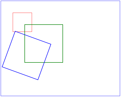 transformations do not accumulate in HTML 5 canvas